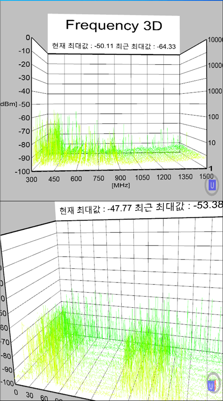 Infragistics Chart 프로그램 개발 - PD Infragistics Chart Program Development